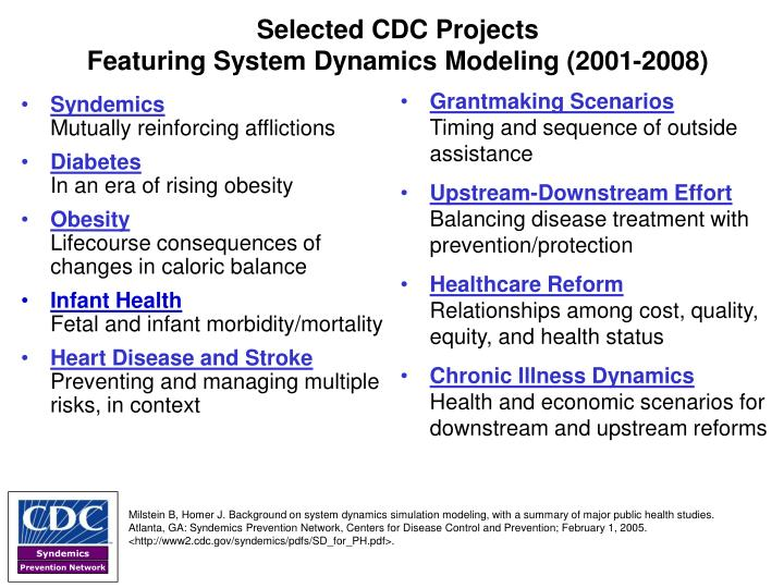 Selected CDC Projects