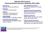 selected cdc projects featuring system dynamics modeling 2001 2008