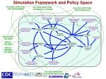 simulation framework and policy space