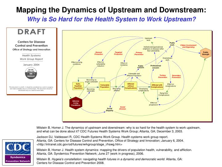 Mapping the Dynamics of Upstream and Downstream: