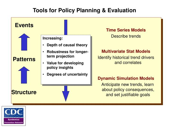 Tools for Policy Planning & Evaluation