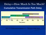 delay how much is too much