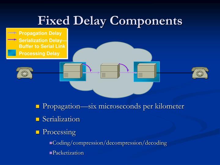 Fixed Delay Components