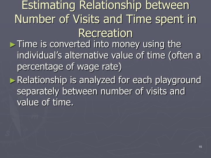 Estimating Relationship between Number of Visits and Time spent in Recreation