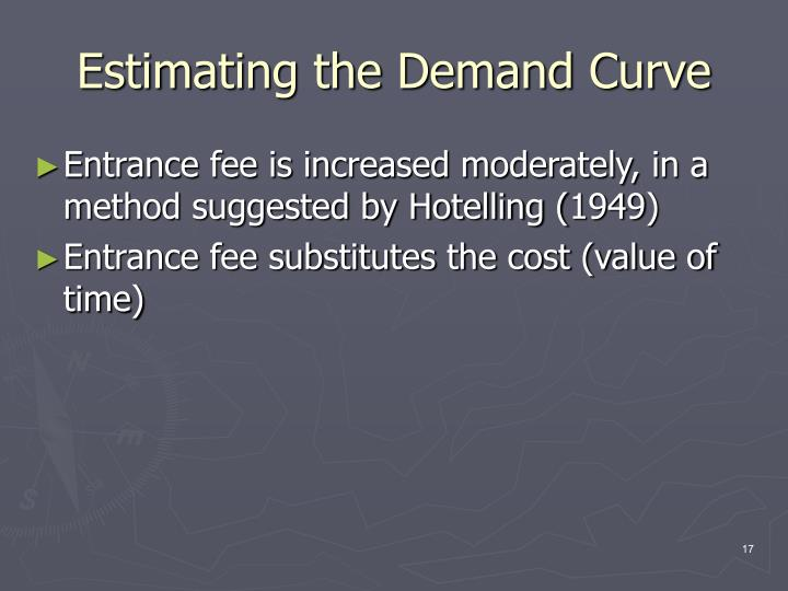 Estimating the Demand Curve