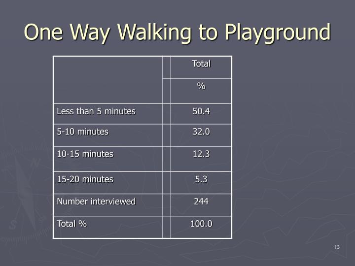 One Way Walking to Playground