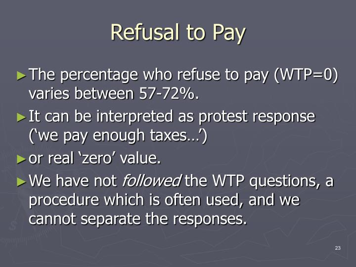 Refusal to Pay