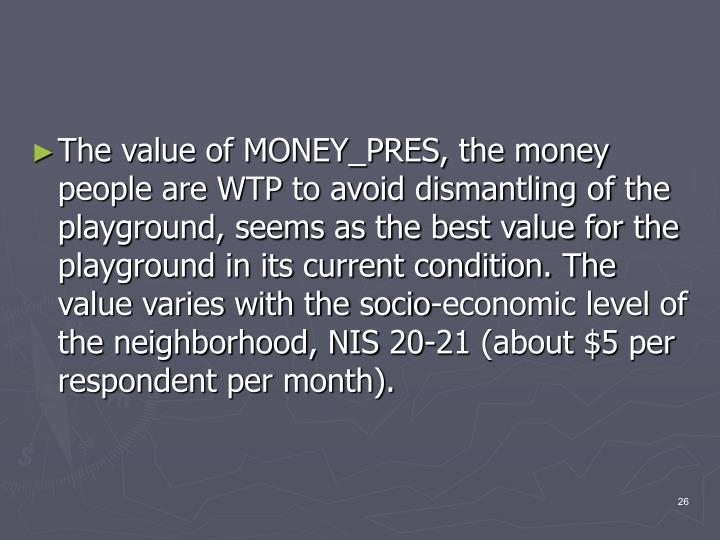 The value of MONEY_PRES, the money people are WTP to avoid dismantling of the playground, seems as the best value for the playground in its current condition. The value varies with the socio-economic level of the neighborhood, NIS 20-21 (about $5 per respondent per month).
