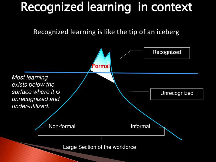 Recognized learning  in context