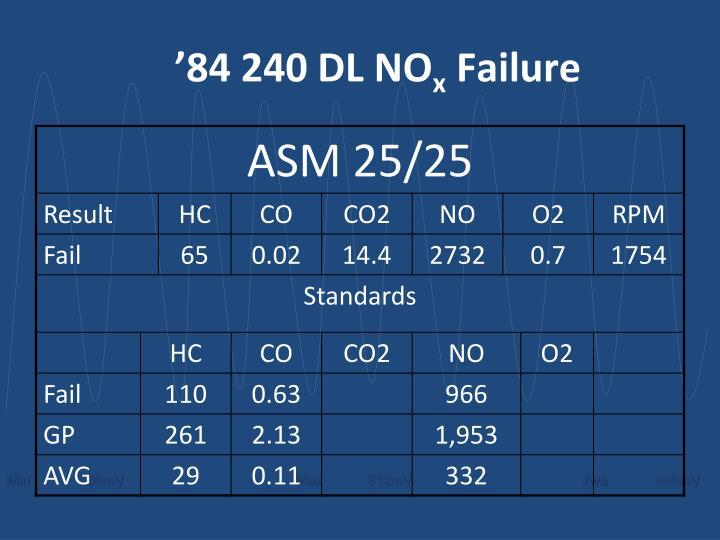 '84 240 DL NO
