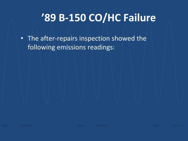 '89 B-150 CO/HC Failure