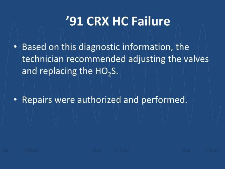 '91 CRX HC Failure