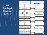 co feedback diagnosis obd i