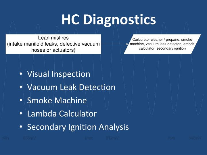 HC Diagnostics