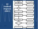 hc feedback diagnosis obd i