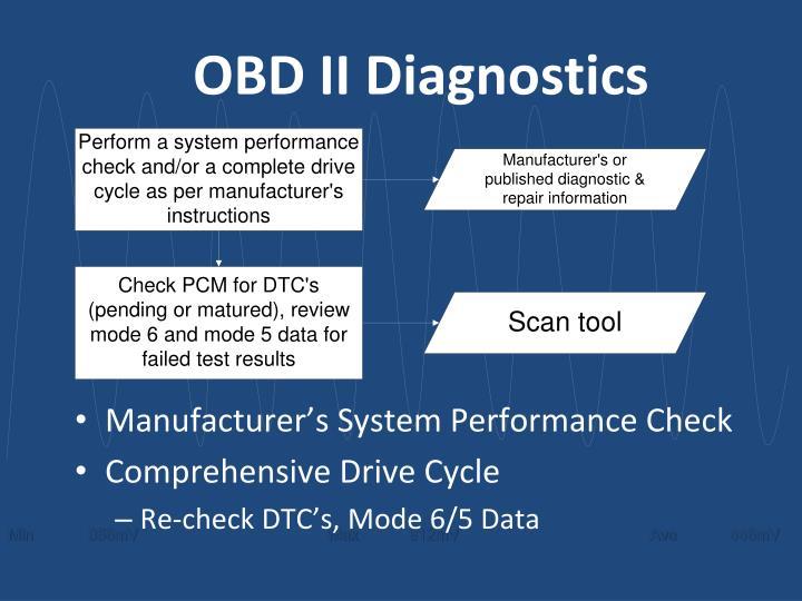 OBD II Diagnostics
