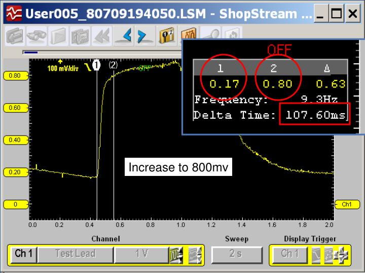 Increase to 800mv