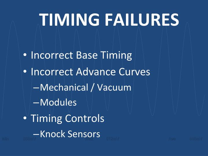 TIMING FAILURES
