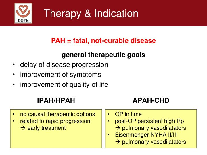 Therapy & Indication