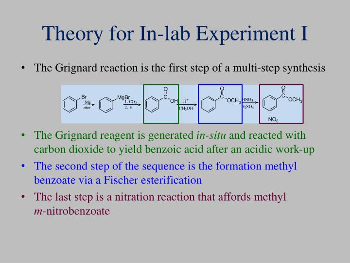 Theory for In-lab Experiment I