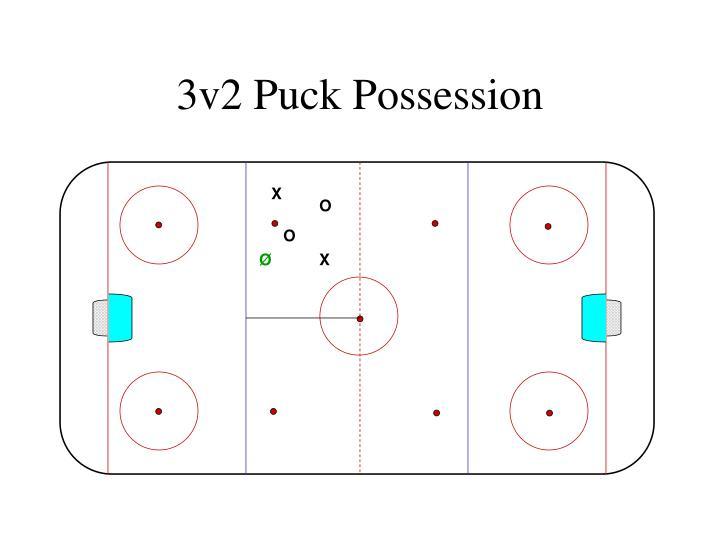 3v2 Puck Possession