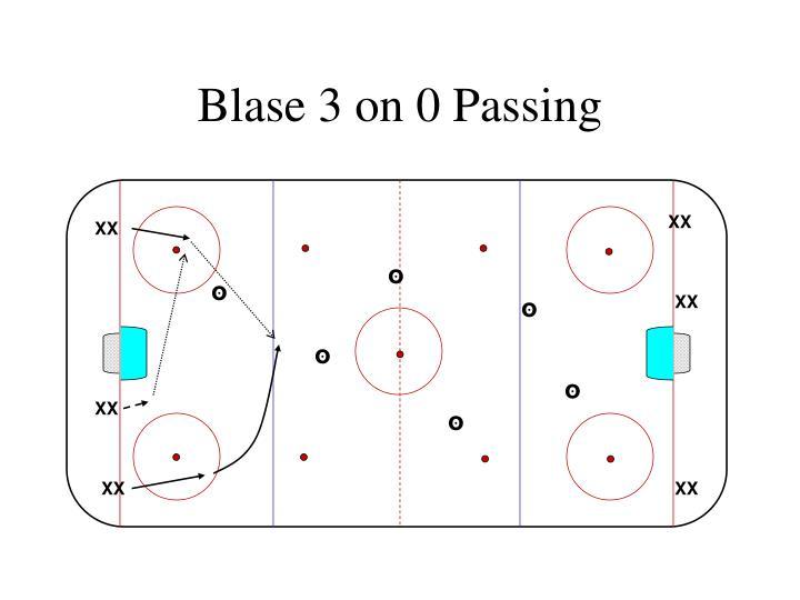 Blase 3 on 0 Passing