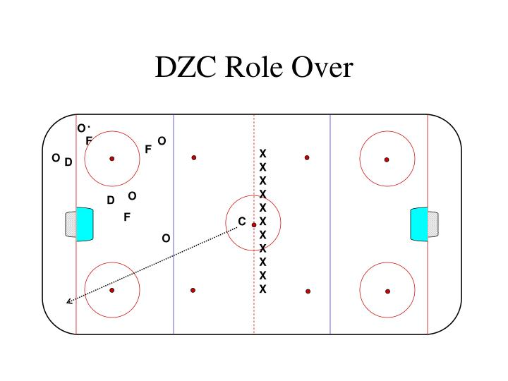 DZC Role Over