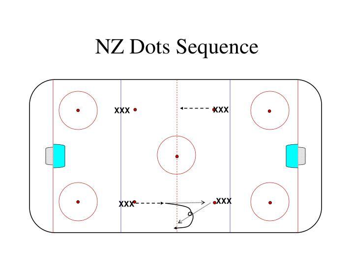 NZ Dots Sequence