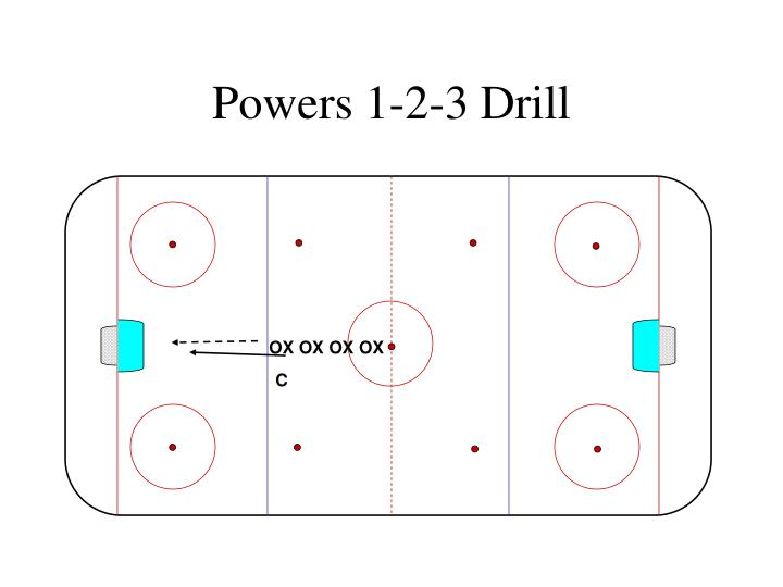 Powers 1-2-3 Drill