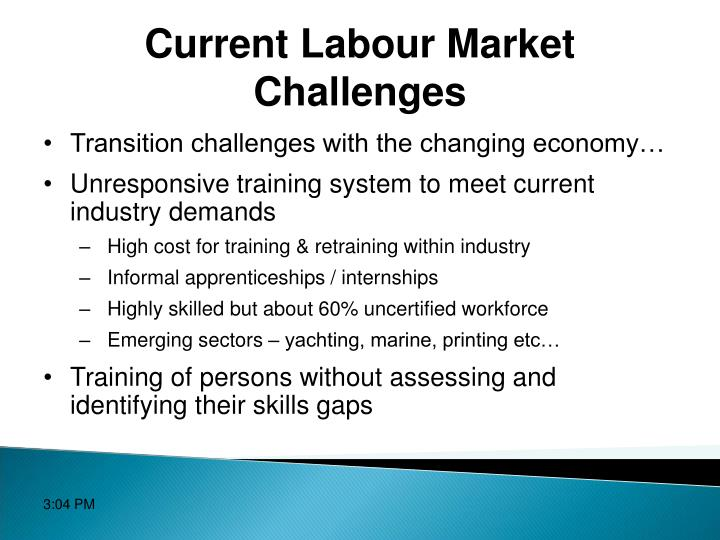 Current Labour Market Challenges