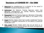 decisions of cohsod xv oct 2006