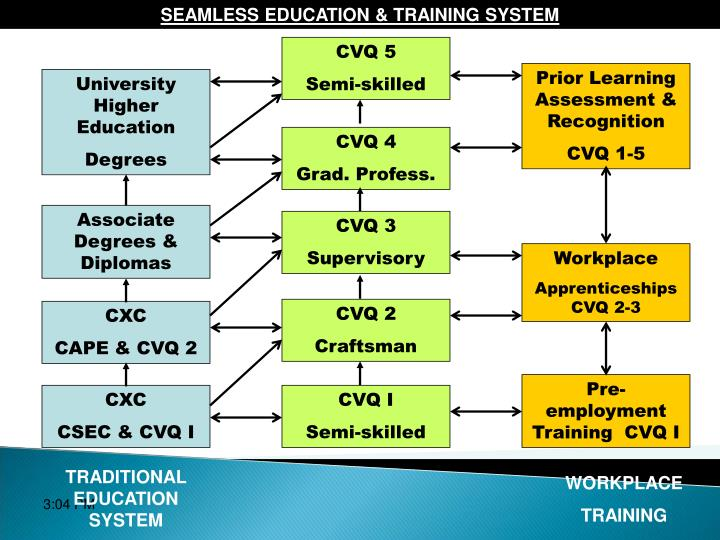 SEAMLESS EDUCATION & TRAINING SYSTEM