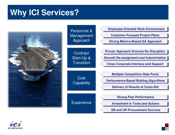 Why ICI Services?