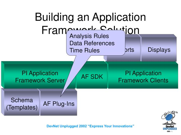 Building an Application Framework Solution