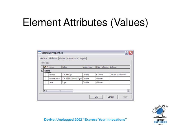 Element Attributes (Values)
