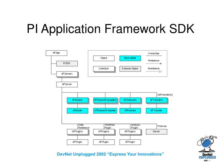 PI Application Framework SDK