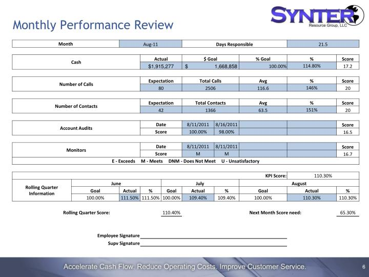 Monthly Performance Review