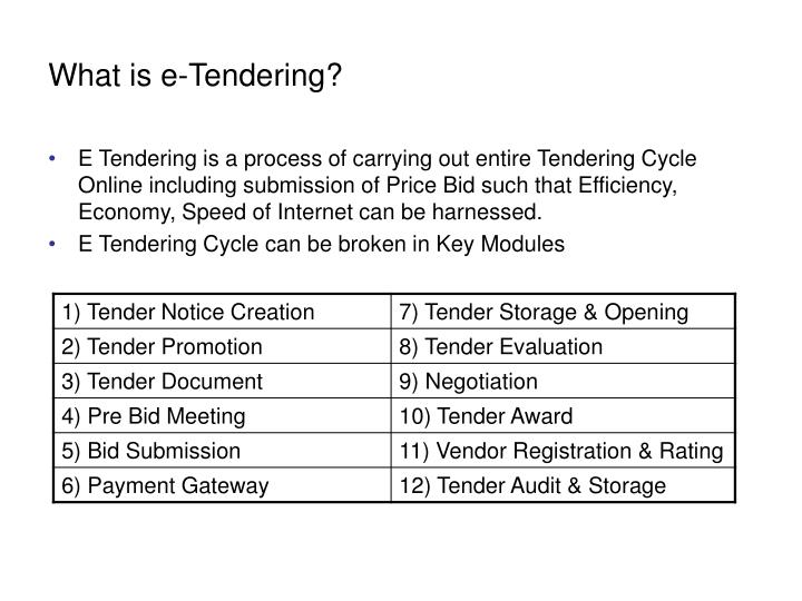 What is e-Tendering?