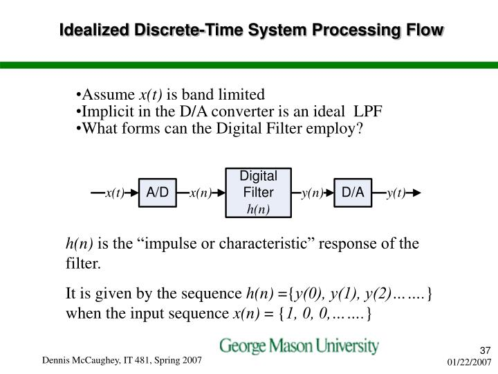 Idealized Discrete-Time System Processing Flow