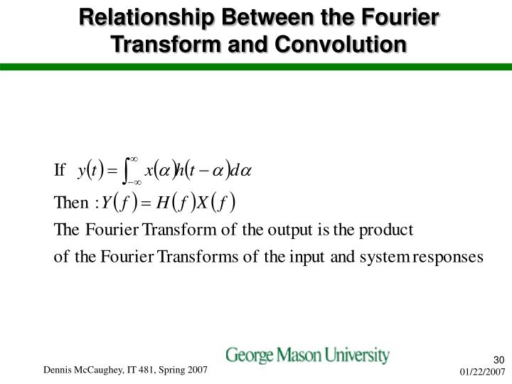 Relationship Between the Fourier Transform and Convolution