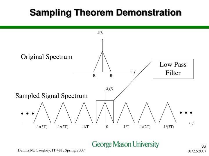 Sampling Theorem Demonstration