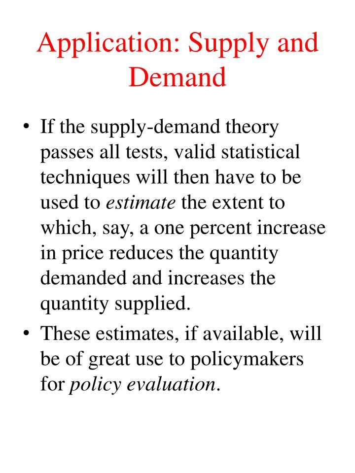 Application: Supply and Demand