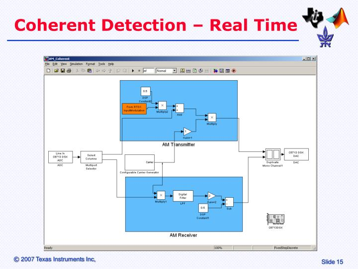 Coherent Detection – Real Time