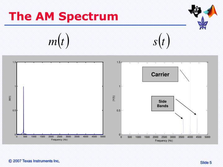 The AM Spectrum
