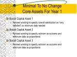 minimal to no change core assets for year 1