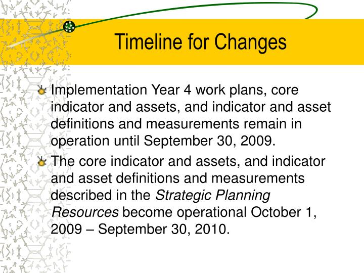 Timeline for Changes