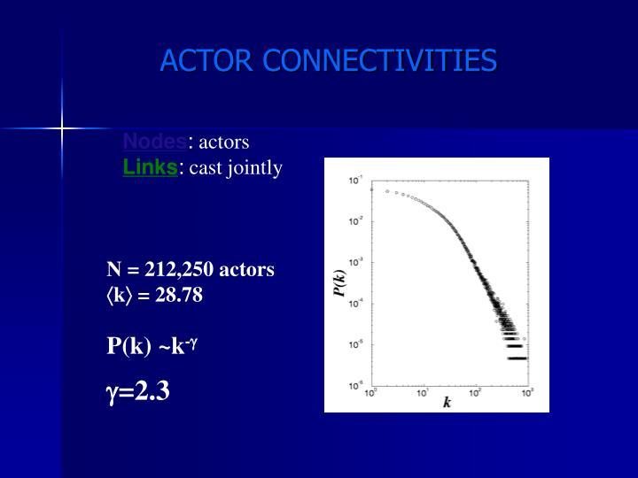 ACTOR CONNECTIVITIES