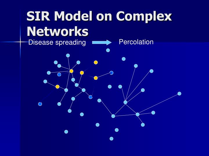 SIR Model on Complex Networks
