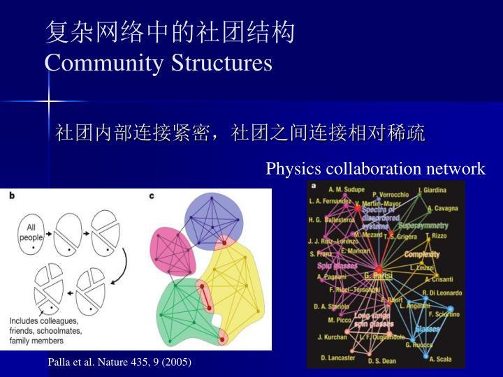 复杂网络中的社团结构