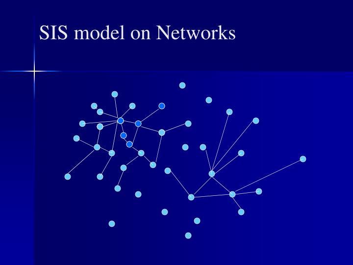 SIS model on Networks